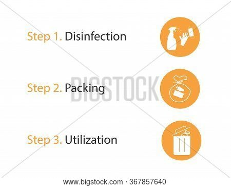 Medical Mask Utilization. Instruction Of Recycling Of Mask And Gloves To Trash Bin. How To Package M