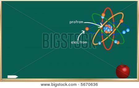 Chalk Board Protron Electron.