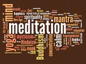 Meditation issues and concepts word cloud illustration. Word collage concept. poster