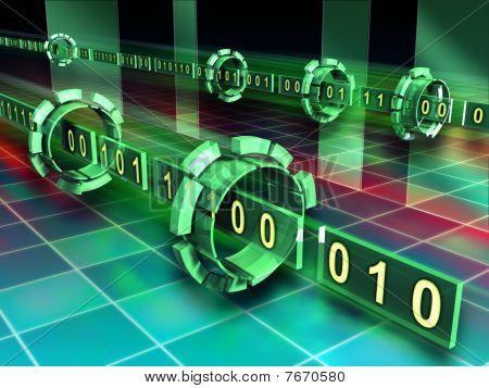 Binary Code Streams