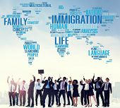 Immigration International Government Law Customs Concept poster