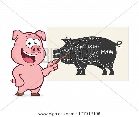 Clipart picture of a pork cuts presentation cartoon character
