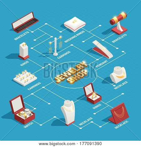 Jewelry shop isometric flowchart with earrings rings pendants necklace watches decorative icons vector illustration