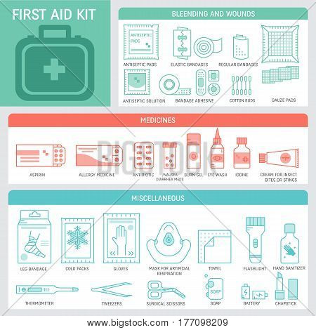 First aid kit checklist  with medical equipment, medications, bandages with names. Vector medical  infographic  with icons set in modern liner style.
