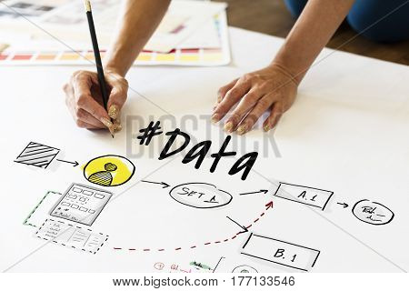 Data Information Summary Development