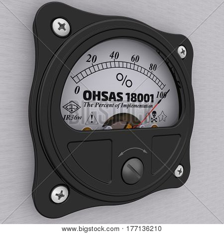 OHSAS 18001. The percent of implementation. Analog indicator showing the level of implementation OHSAS 18001 standard (OHSAS - Occupational Health and Safety Management Systems Requirements is an internationally applied British Standard for occupational h