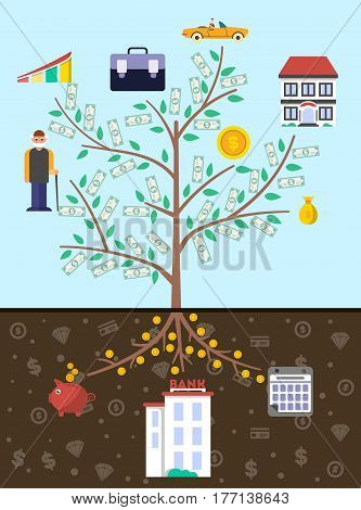 Investment in old age infographics with money tree vector illustration. Presentation of retirement money, financial growing, strategic management of pension finance, saving money, annuity insurance
