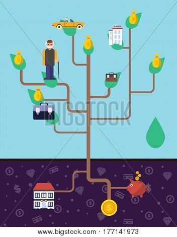 Presentation of retirement money plan vector illustration. Investment in old age, fsmart investment, finance and banking, strategic management of pension finance, saving money, annuity insurance