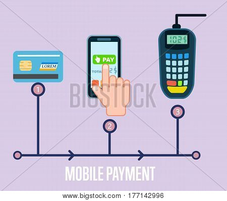 Mobile payment concept vector illustration. POS terminal confirm, NFC payment, money transferring via smartphone, online banking and shopping, ecommerce. Mobile wallet for online transaction service