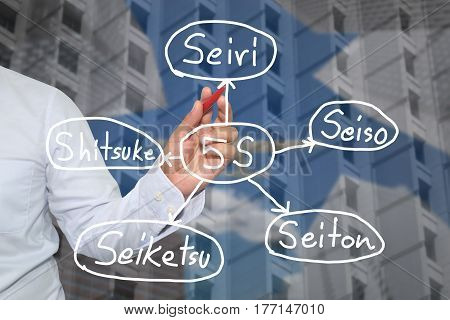 Hand of business man and handwritten business model text in 5S for concept of presentation or publicity in your business.