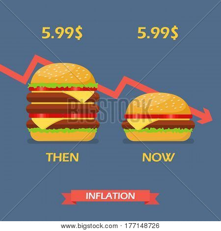 Inflation concept of hamburger. Vector illustration cartoon