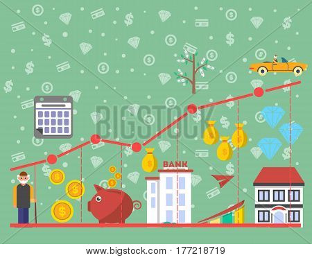 Investment in old age infographics vector illustration. Retirement money plan, financial growing diagram, management of pension finance. Investing in real estate, securities, cash, deposit money.
