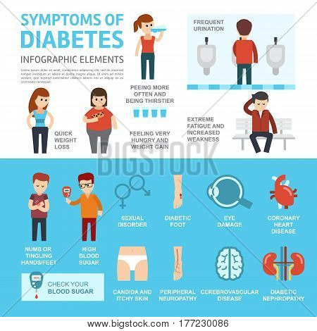 Diabetes symptoms and complications infographics elements. Vector illustration flat design with icons set