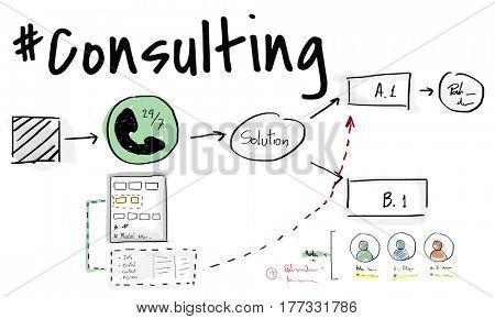 Consulting customer service process diagram