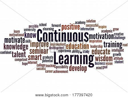 Continuous Learning, Word Cloud Concept 2