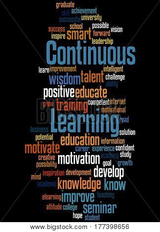 Continuous Learning, Word Cloud Concept 9
