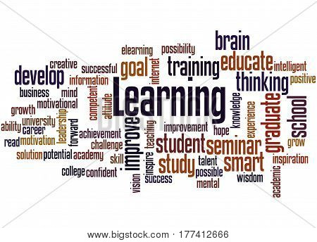 Learning, Word Cloud Concept 2