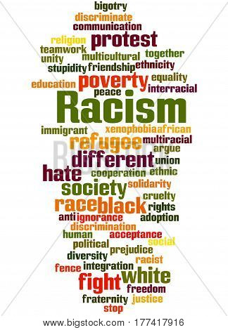 Racism, Word Cloud Concept 6