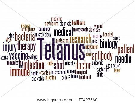 Tetanus, Word Cloud Concept 2