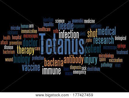 Tetanus, Word Cloud Concept 3