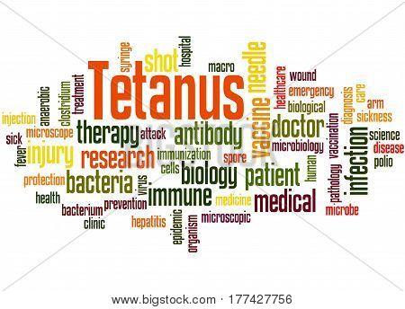 Tetanus, Word Cloud Concept 6