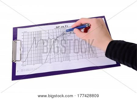 Hand with ballpoint pen charts and clipboard isolated on white