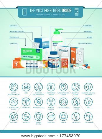 Medicine healthcare and pharmaceuticals infographics with drugs classification and icons set