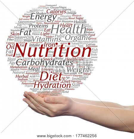 Concept or conceptual nutrition health or diet circle word cloud in hand isolated on background
