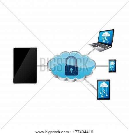 smartphone padlock cloud security, vector illustration design