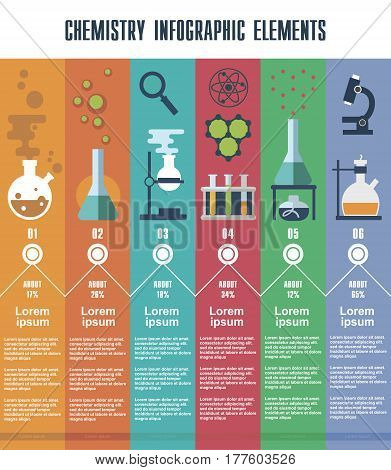 Chemistry Infographic Elements