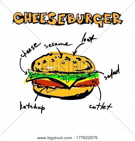 vector beef illustration hamburger sandwich cheese cheeseburger