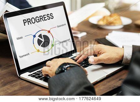 Project Management Progress Workflow Concept
