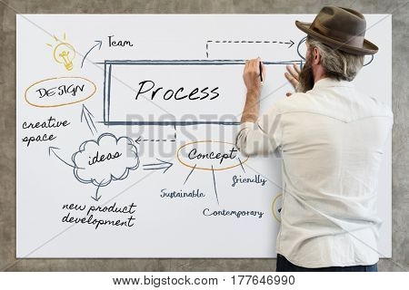 Man planning business process graph