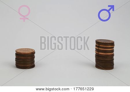 Equal Pay illustrated with coins for Females and Males alike