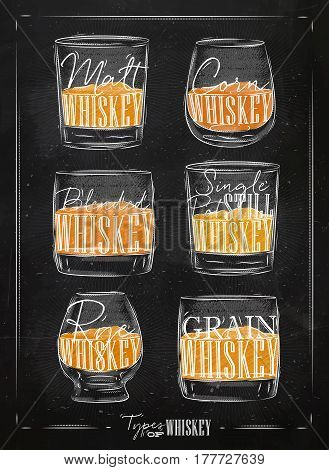 Poster types of whiskey with glasses lettering malt corn grain blended single post still rye in vintage style drawing with chalk and color on chalkboard background