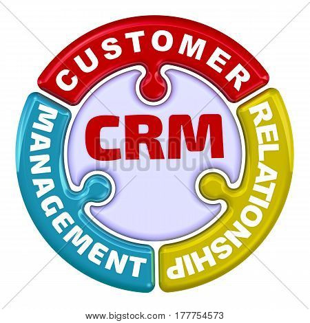 CRM. Customer Relationship Management. The inscription