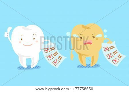 cute cartoon tooth with health problem on blue background