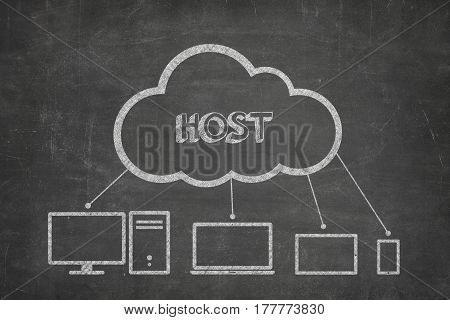 Host concept on blackboard with computer icons