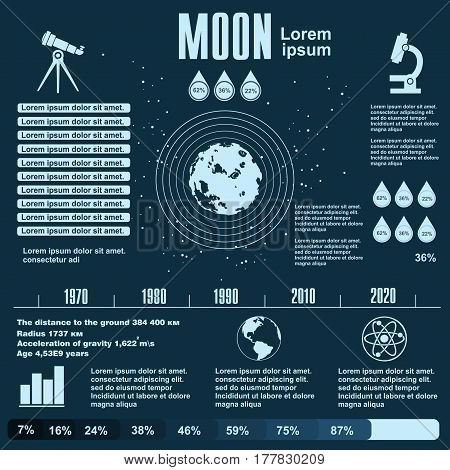 Infographic the study of the moon vector flat design elements