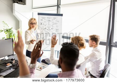 business, startup, presentation, strategy and people concept - woman showing scheme on flipboard to creative team at office