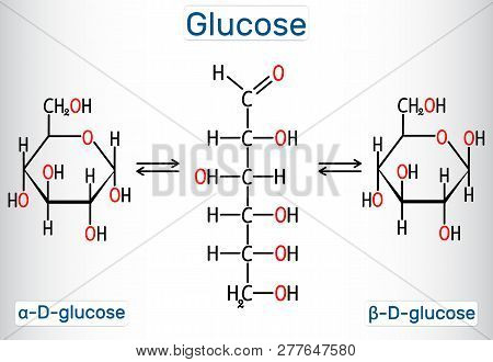 Glucose (dextrose, D-glucose) Molecule. Сyclic And Acyclic Forms. Structural Chemical Formula And Mo