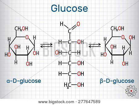 Glucose (dextrose, D-glucose) Molecule. Сyclic And Acyclic Forms. Sheet Of Paper In A Cage. Structur