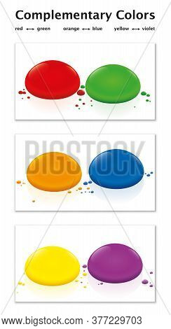 Complementary Colors Infographic. Red Green, Orange Blue, Yellow Violet - Opposite Contrast Colored