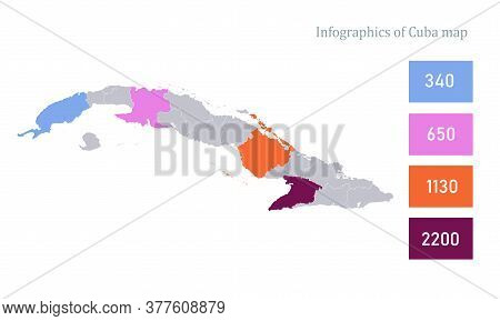 Infographics Of Cuba Map, Individual States Vector