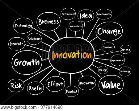 Innovation Mind Map Flowchart, Business Concept For Presentations And Reports