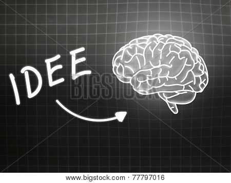 Idee Brain Background Knowledge Science Blackboard Gray