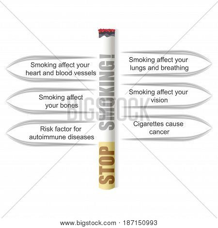 World No Tobacco Day. No Smoking inscription on cigarette. Illustration.. Vector eps 10