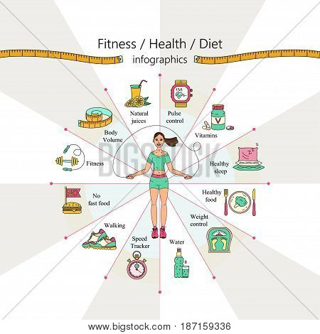 Weight Loss, Diet infographics. Fitness and health card. Thin line design. Vector pictograms.