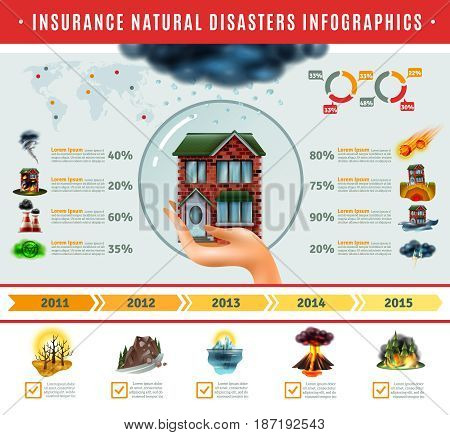 Insurance natural disasters infographics with house in bubble on hand information about risks world map    vector illustration
