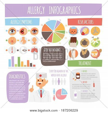 Allergy infographic symptoms information treatment medicine flat cough disease vector illustration. Allergen human rhinitis sneeze presentation.